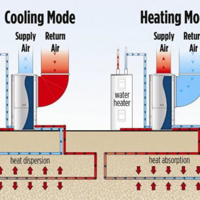 geothermal GHP systems
